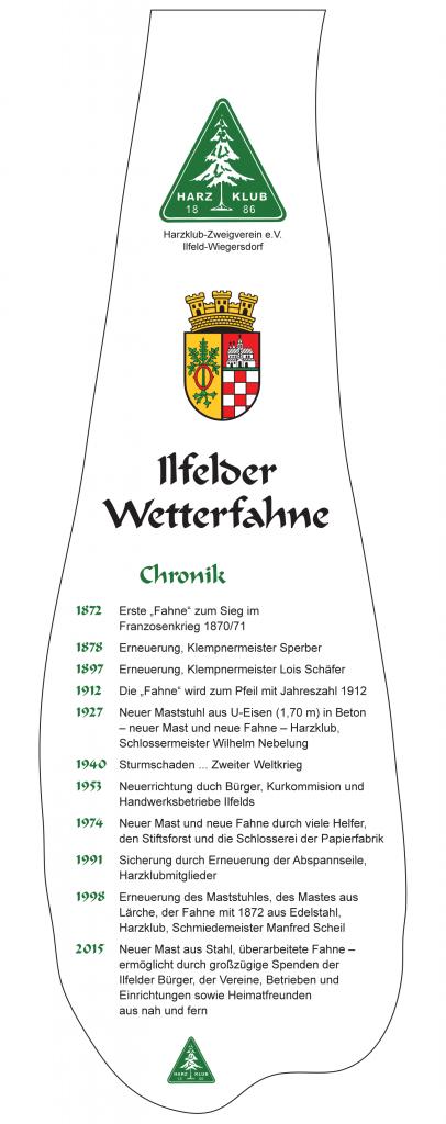 Chronik Wetterfahne
